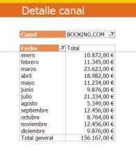 Analisis de coste